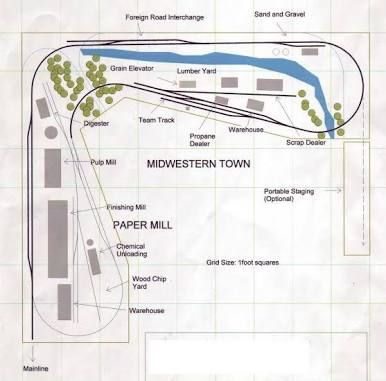 Image result for n scale l shaped layout plans