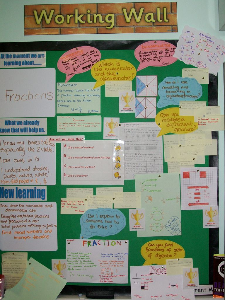 Classroom Ideas Year 6 : Maths working wall and math