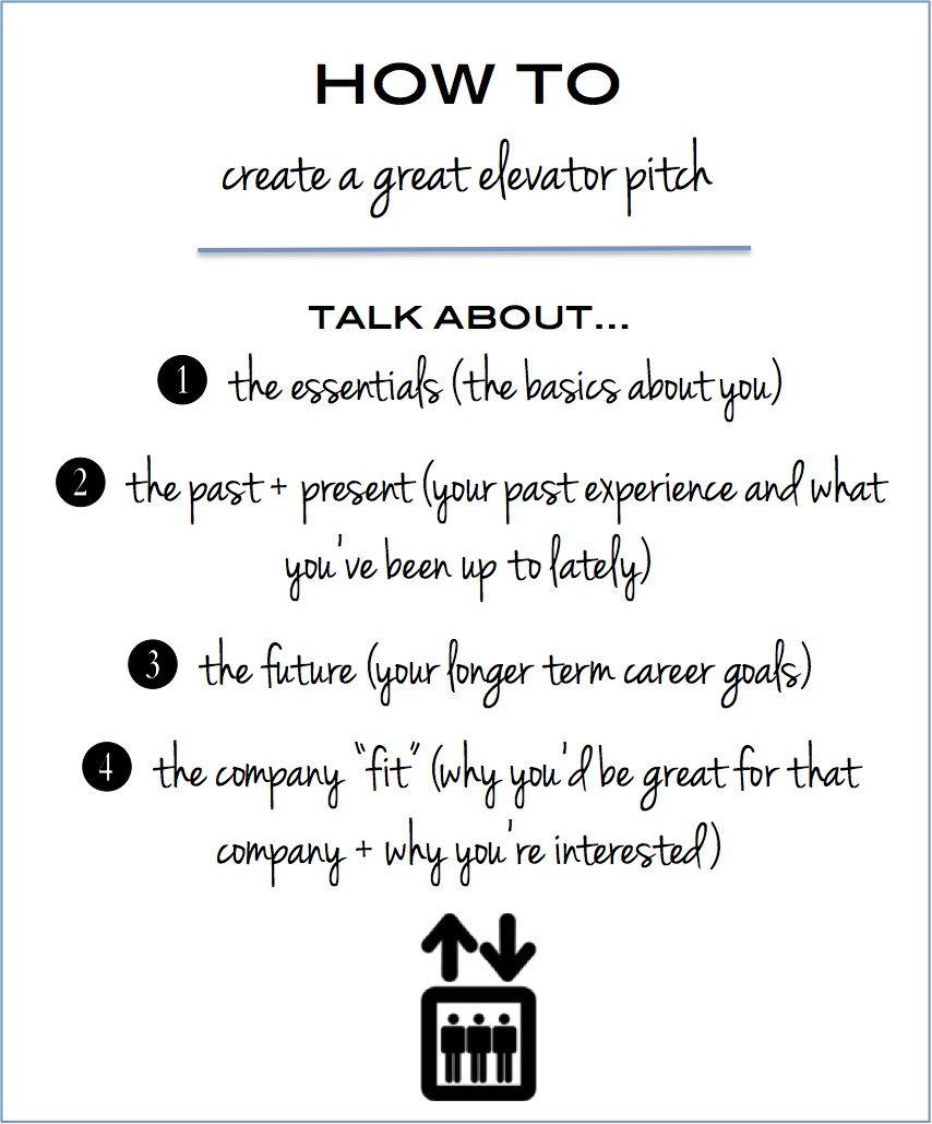 18 Elevator Pitch ideas  pitch, job search, job hunting