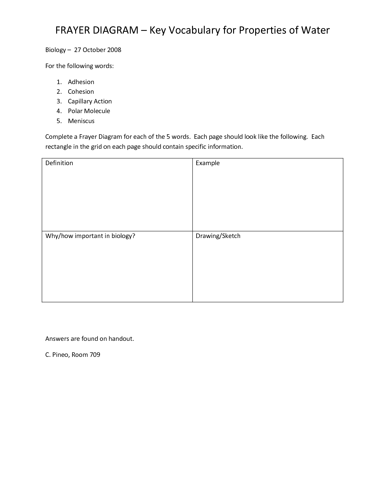 worksheet Frayer Model Worksheet frayer model template word diagram key vocabulary for properties of water