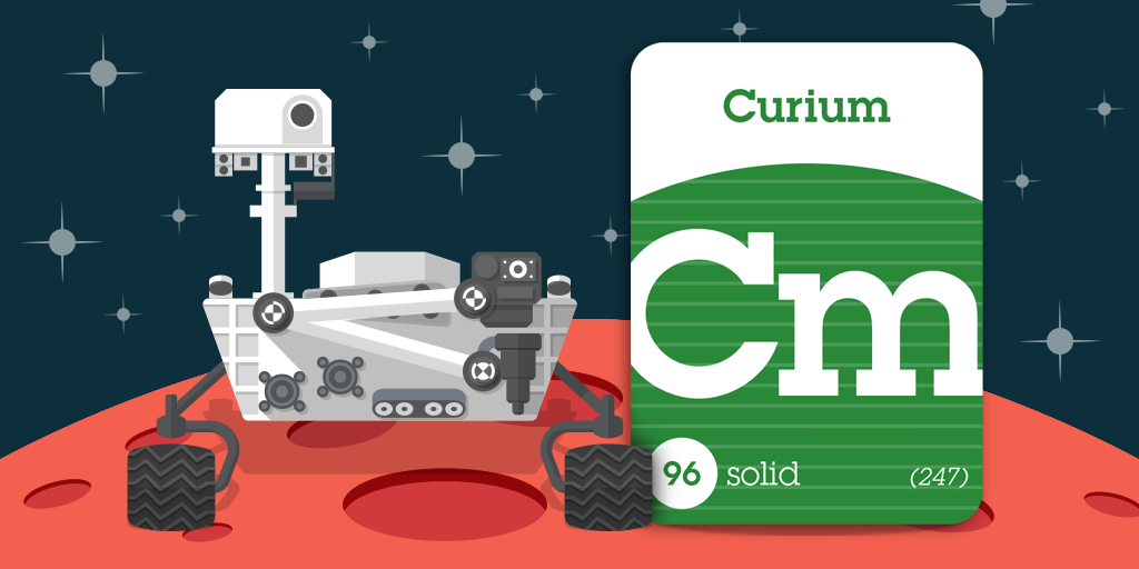 Mars exploration rovers used the power of curium to warm the a colorful periodic table of elements app for ipad that will help you learn every elements location classification symbol spelling and pronunciation urtaz Images