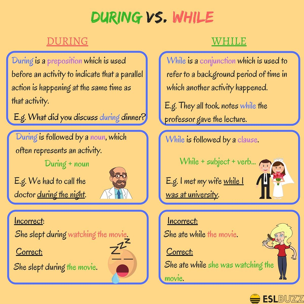 Commonly Confused Words 20 Word Pairs That Confuse