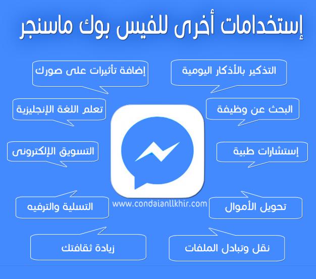 كن داعيا للخير 10 إستخدامات لا تتوقعها لتطبيق فيس بوك ماسنجر Company Logo Tech Company Logos Messenger Logo