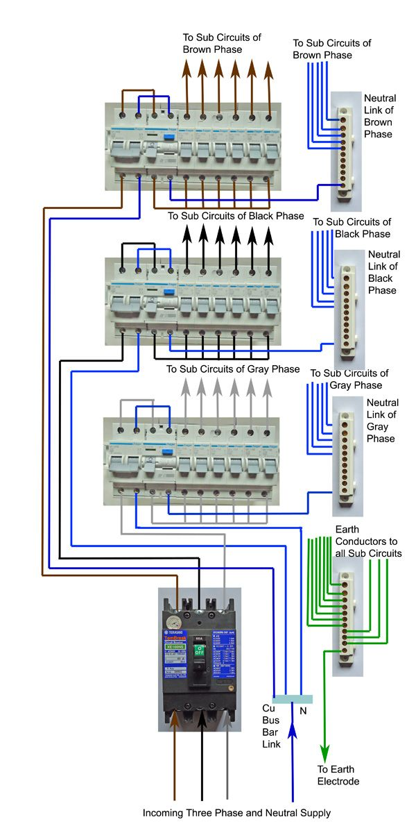 three phase db wiring with new colour code  basic