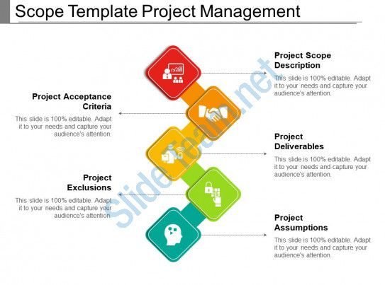 project management powerpoint presentation slides