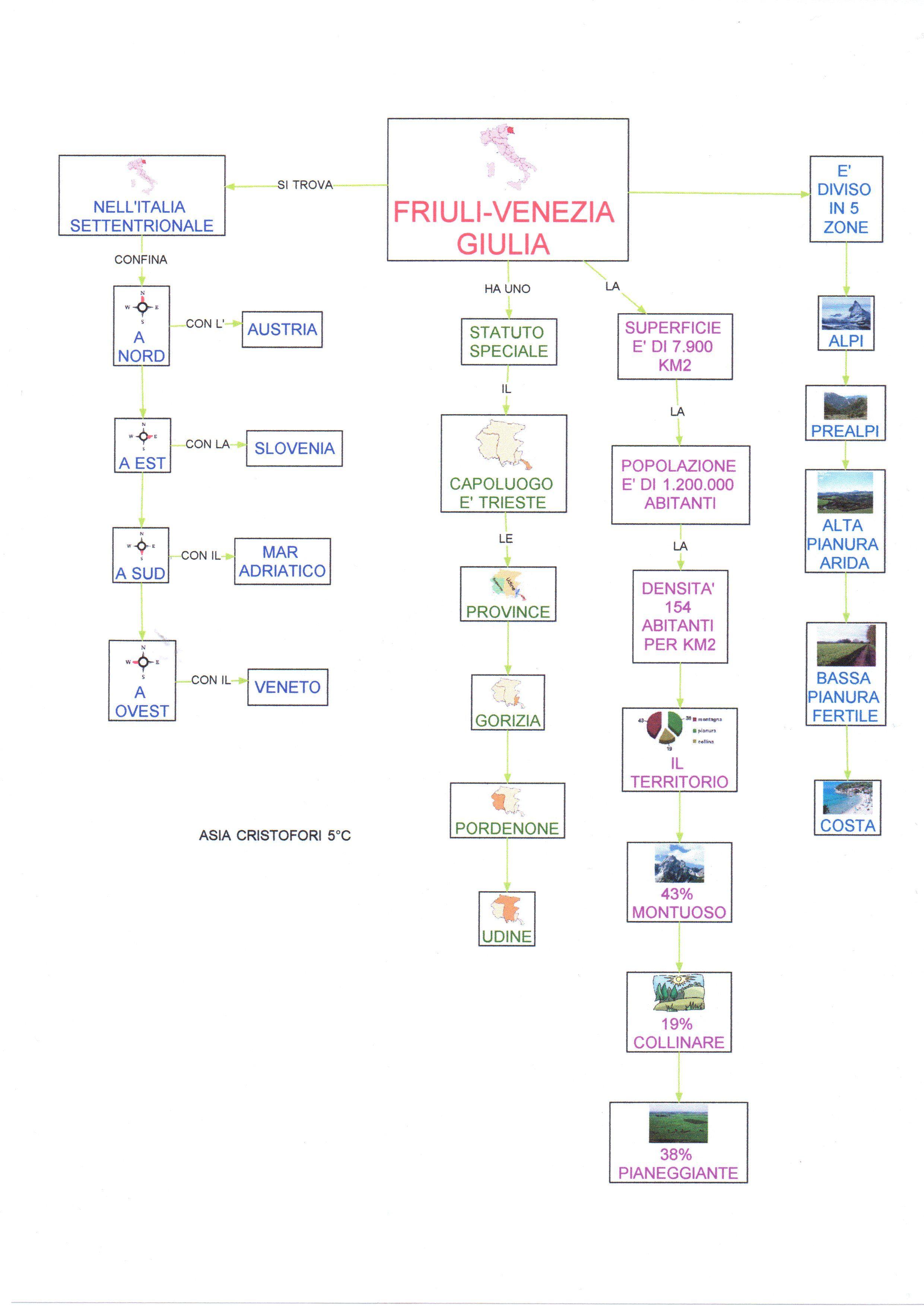 Top Mappe geografia: Friuli Venezia Giulia | Istruzione scuola  KC98