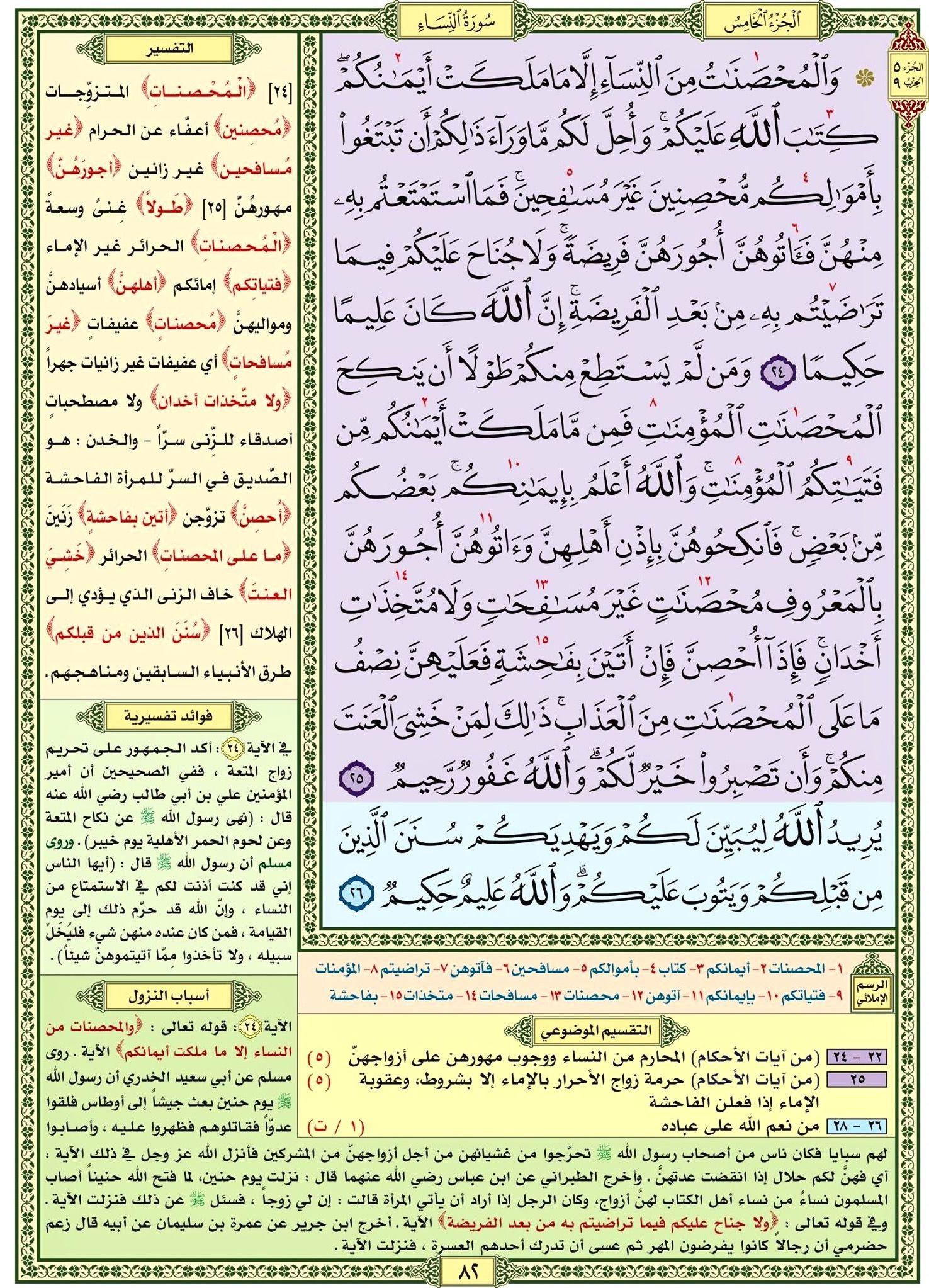 سورة النساء صفحة رقم ٨٢ مصحف التقسيم الموضوعي للحافظ المتقن Quran Verses Verses Bullet Journal