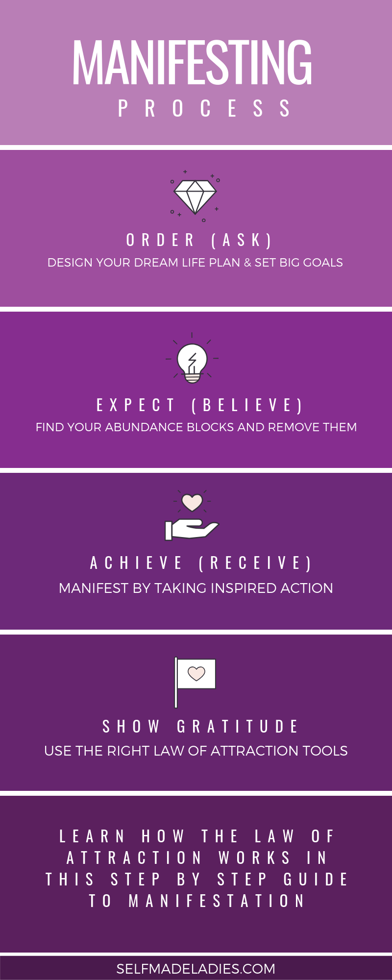 MANIFESTING 101 - the ultimate guide to the law of attraction