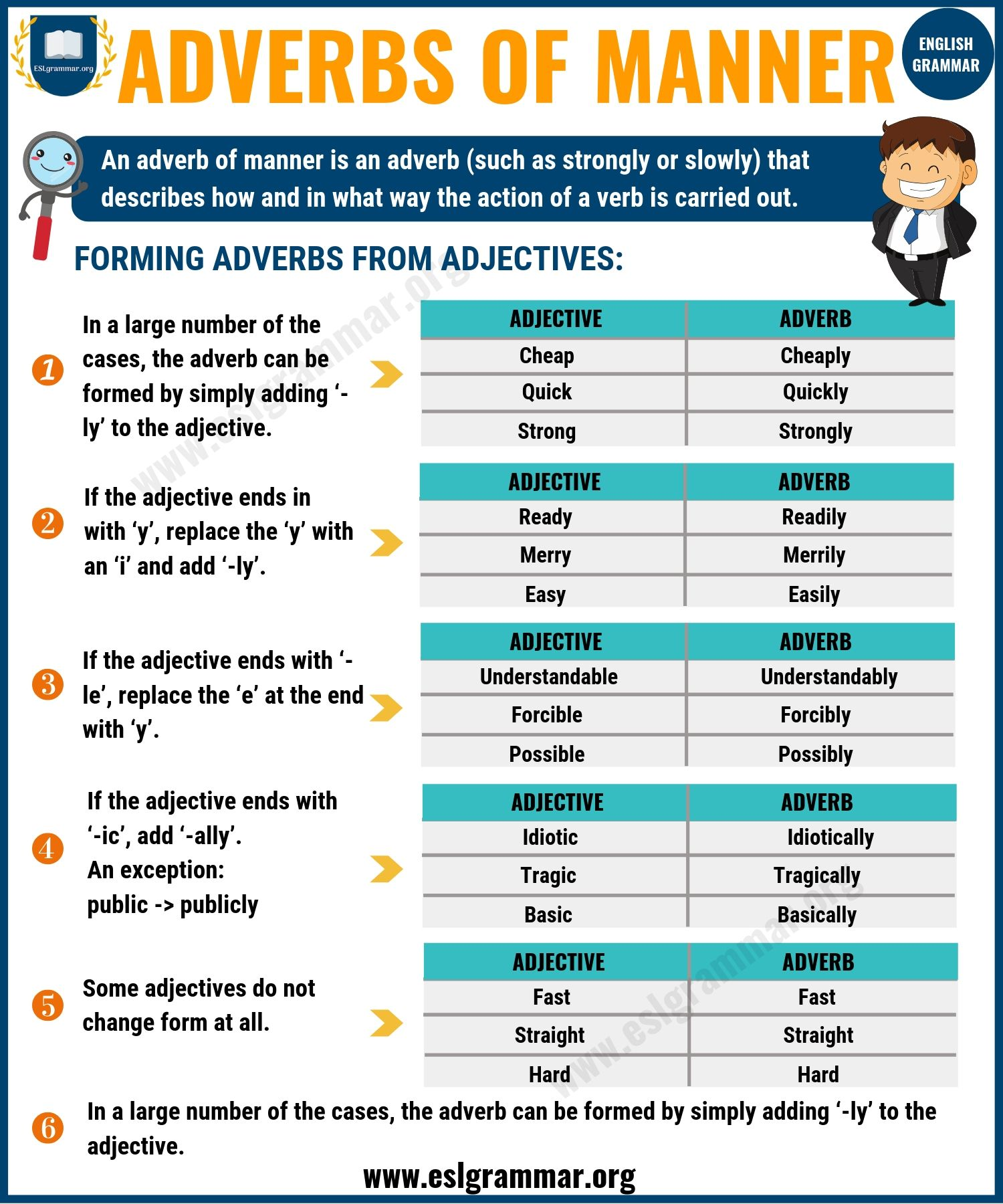 Contoh Adverb Of Manner : contoh, adverb, manner, Adverbs, Manner, Definition, Rules, Examples, Grammar, English, Cute766