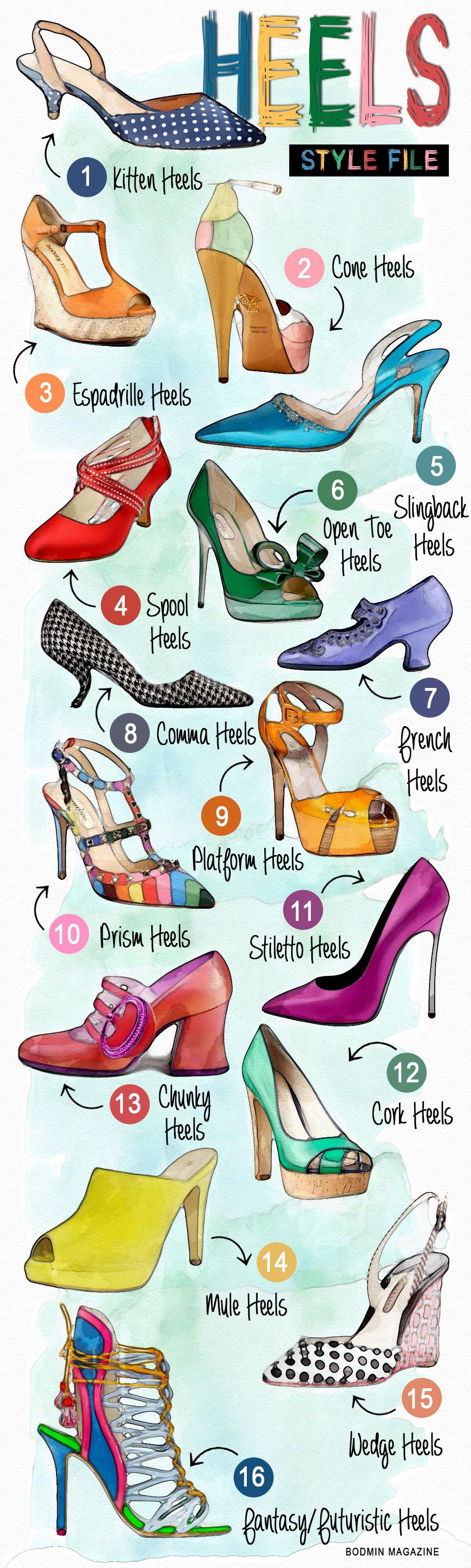 Shoe style chart, Shoes heels, Shoe style