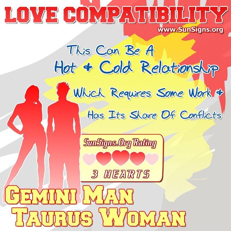 Gemini man and taurus woman love compatibility gemini
