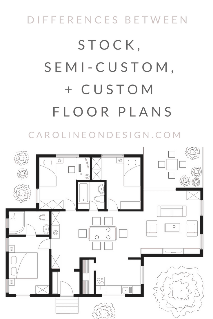 Stock Vs Custom Floor Plan Custom Floor Plans Floor Plans How To Plan