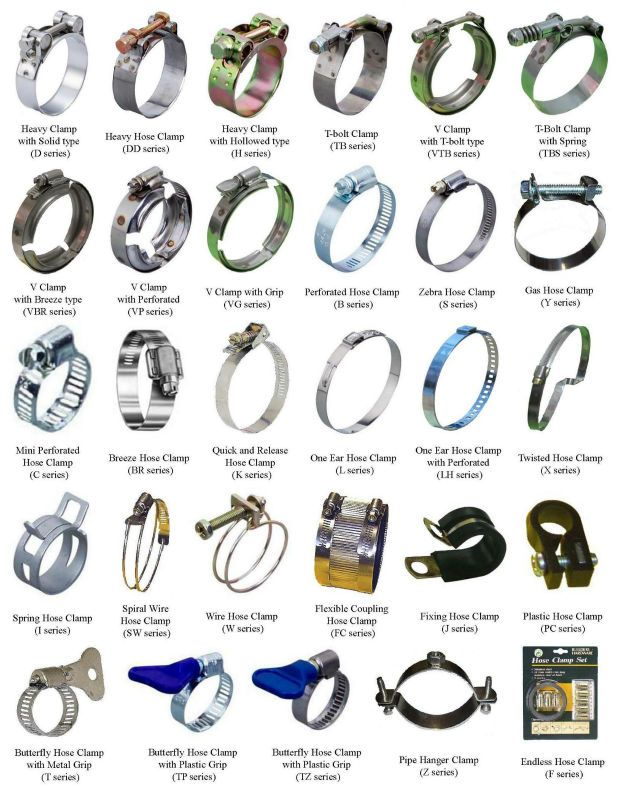 Germany type Zebra Hose Clamp, View zebra hose clamps ...