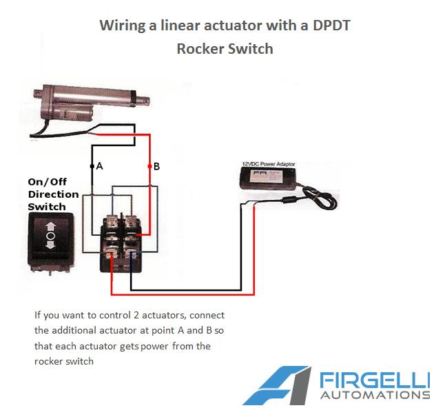 Linear Actuator Wiring Diagram:  Linear actuator,Design