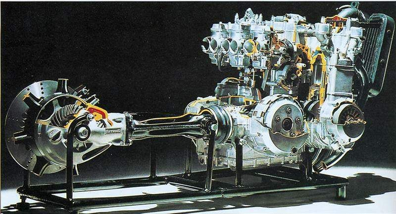 Kawasaki Z1300 Motorcycle Engines over time Kawasaki bikes, Bike