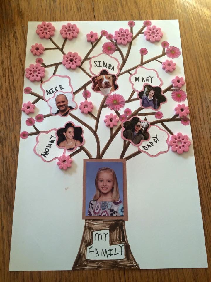 Kindergarten Cherry Blossom Family Tree Toddler Art Family Tree Cherry Blossom