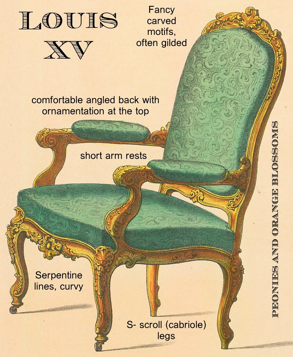 Chair antique queen anne chair the buzz on antiques antique chairs 101 - French Furniture Pieces From The Are In Many Ways The Platonic Ideal Of An Antique By And Large They Are Exquisitely Constructed Reflect