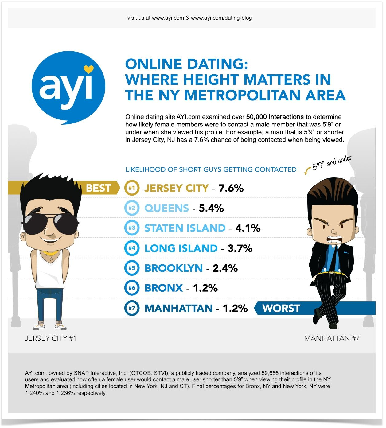 Ayi dating site