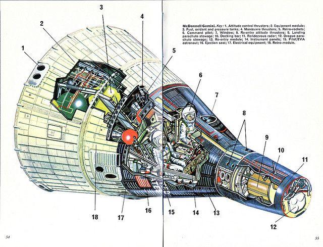 McDonnell Gemini | Space exploration, Project gemini ...