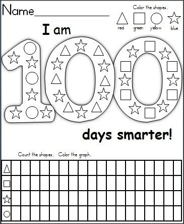 2659f7b8cfea3641bbb2bd3a04c20d75 - 100th Day Of School Kindergarten