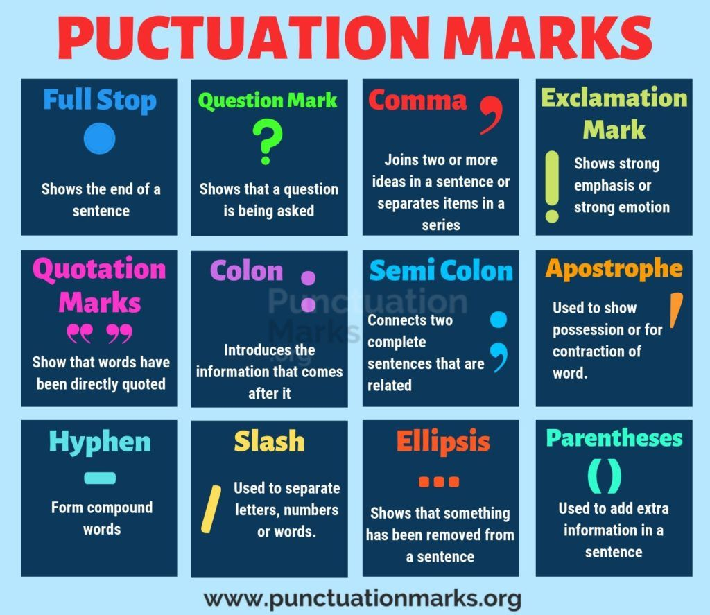 List Of Punctuation Marks With Rules And Examples