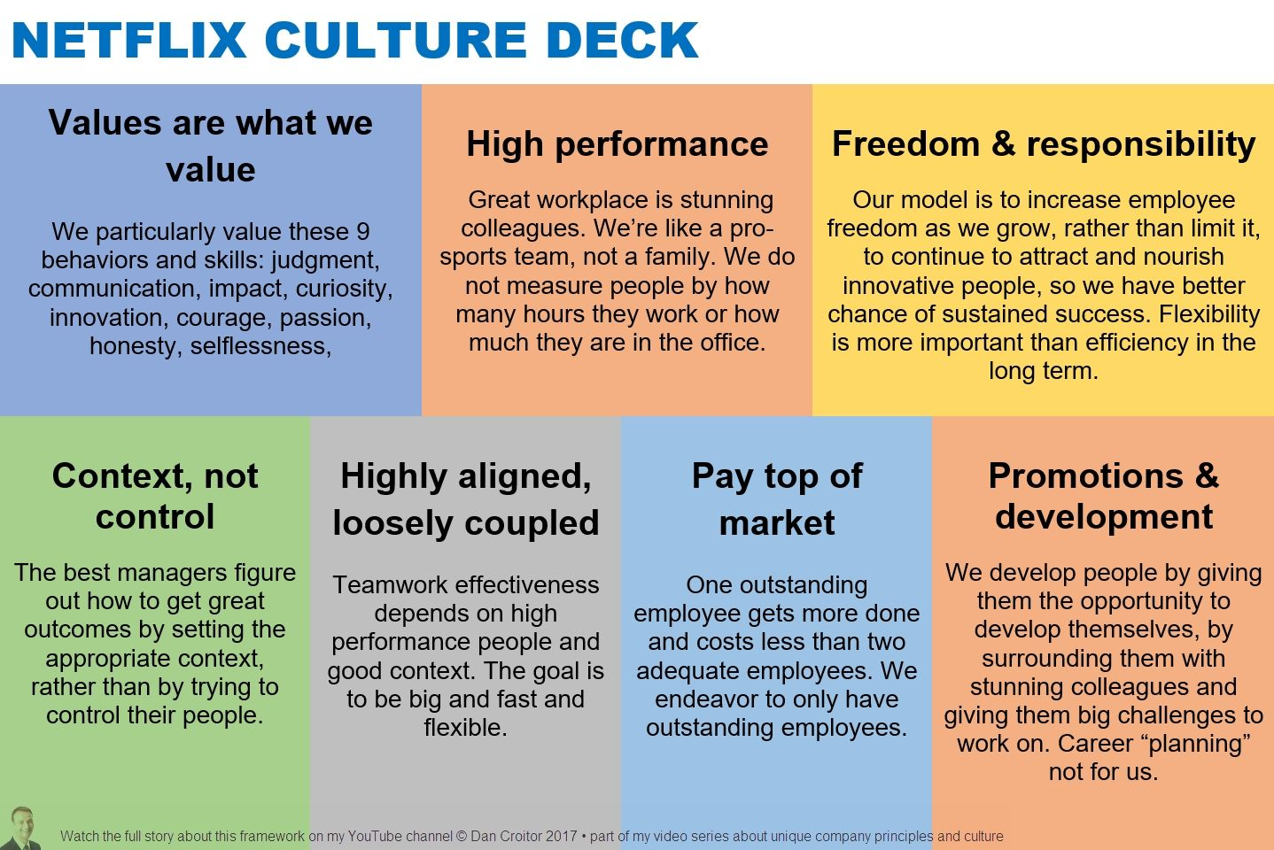 netflix culture