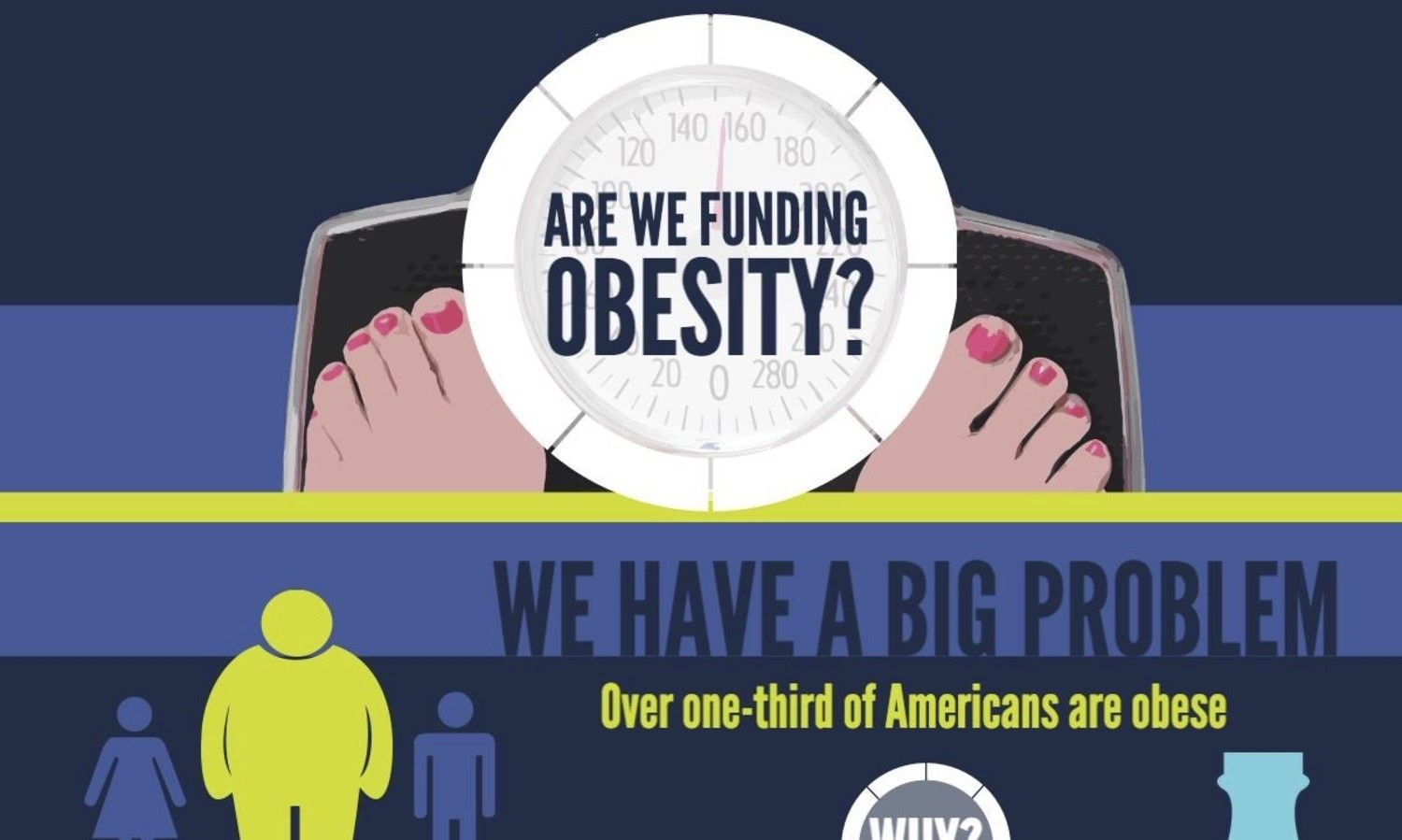 Infographic Are We Funding Obesity