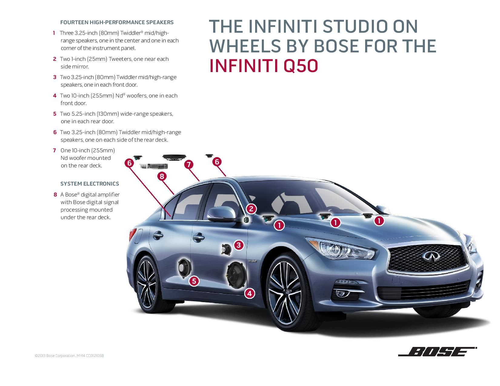 Infiniti Q50 Bose Audio System Illustration and Specifications
