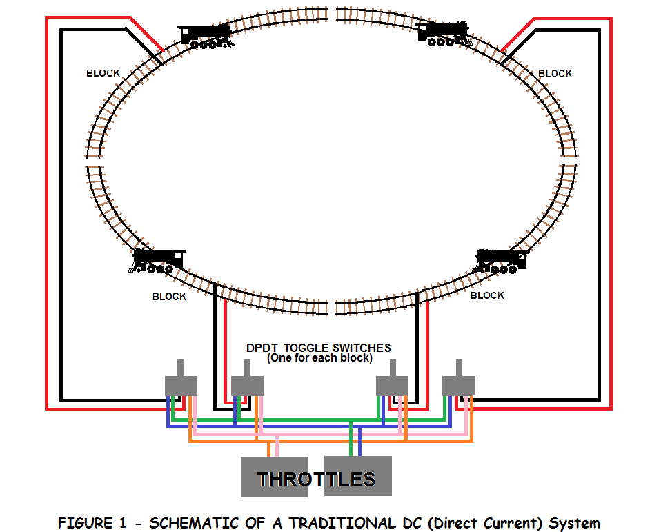 train track wiring schematic - shunt for an alternator wiring diagram for wiring  diagram schematics  wiring diagram schematics