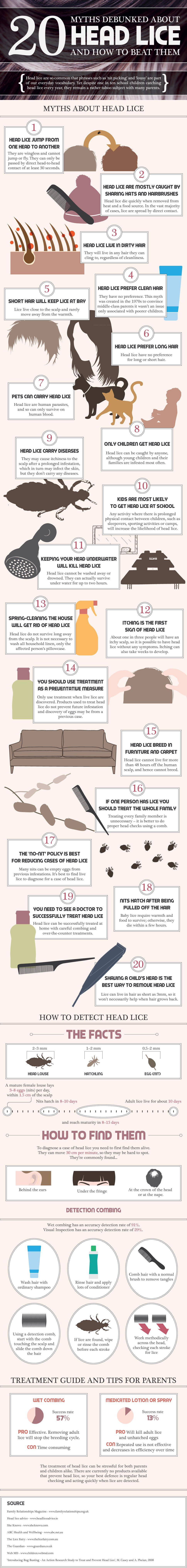 Natural Ways To Treat And Prevent Lice