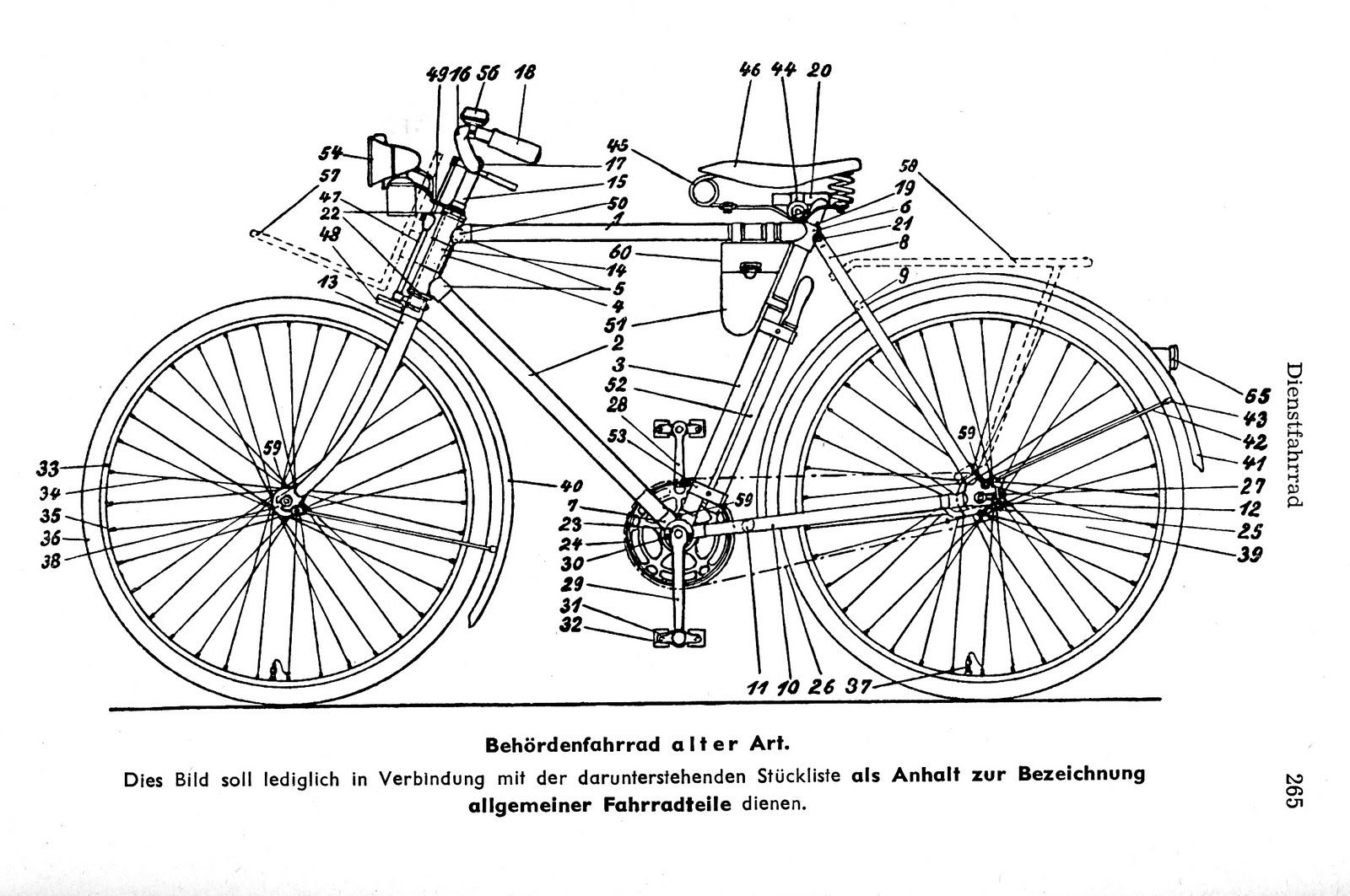 Vintage bicycle diagram. All those pointers compete with the ... on