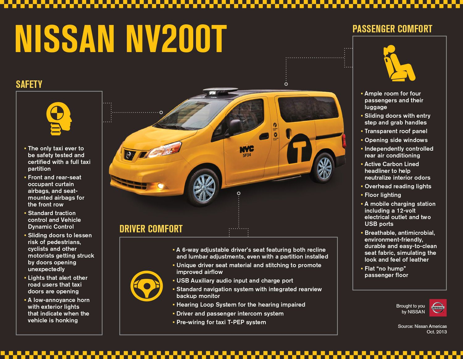 A Detailed Look At The #NYC #Nissan #NV200 #Taxi