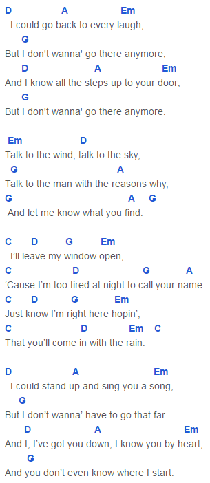 Come in with the Rain Chords Taylor Swift | Taylor Swift | Pinterest ...