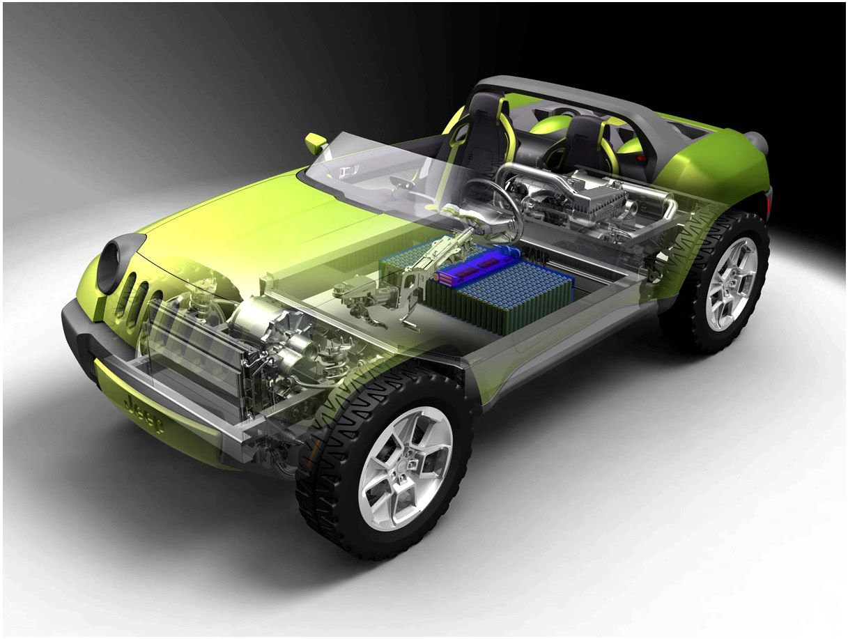 Jeep Renegade Electric Cars Jeep Renegade Jeep Concept Cars