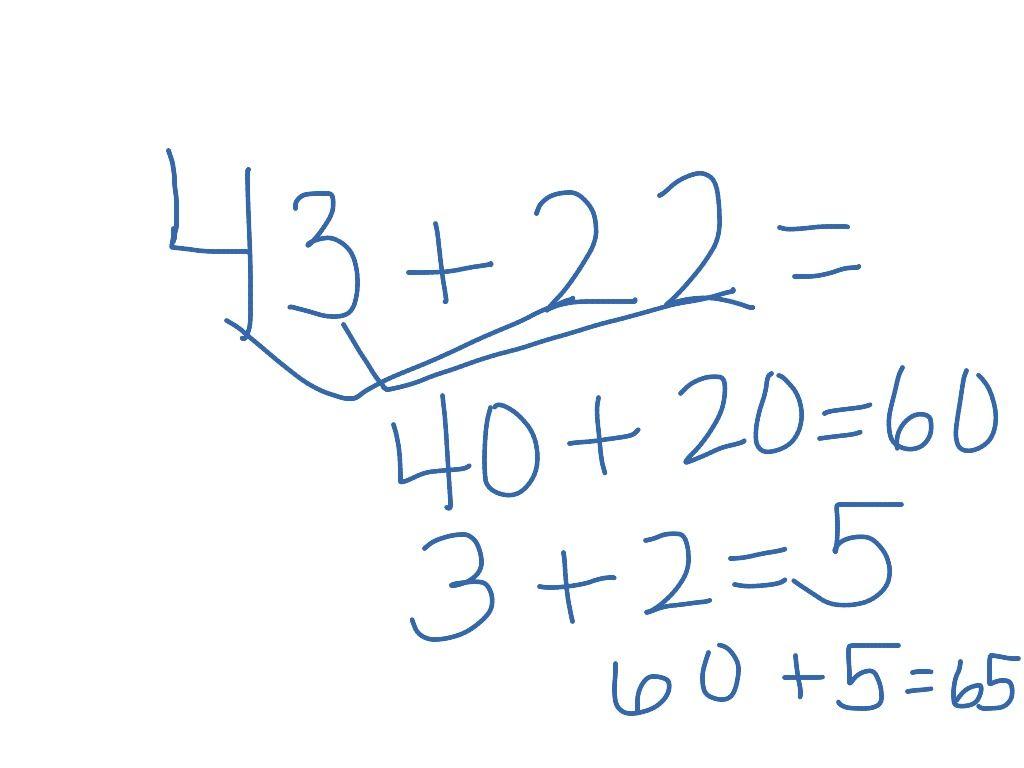 2 Digit Mental Addition Strategies Break Apart Method Addition Video Map Skills Worksheets Subtraction Strategies Math