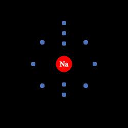 11 Na Sodium Electron Shell Structure Schoolmykids Chemistry