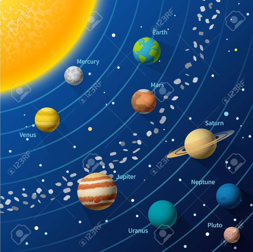 Lapiz Dibujos Del Sistema Solar Busqueda De Google Dibujos Del Sistema Solar Sistema Solar Ilustraciones De Diseno