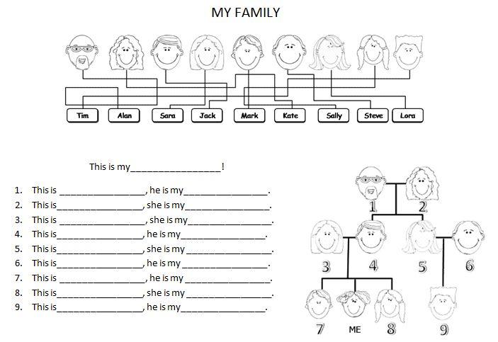 Family English Activities Buscar Con Google Exercicios De