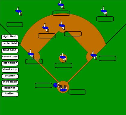Baseball Diamond Labels Baseball Diamond Play Baseball Games Baseball Scoreboard