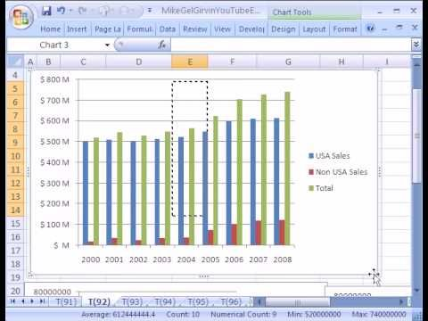 Two chart types in one EXCEL - Digital era Pinterest - chart excel