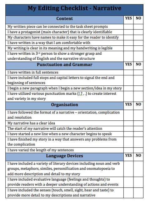 Academic personal statement postgraduate