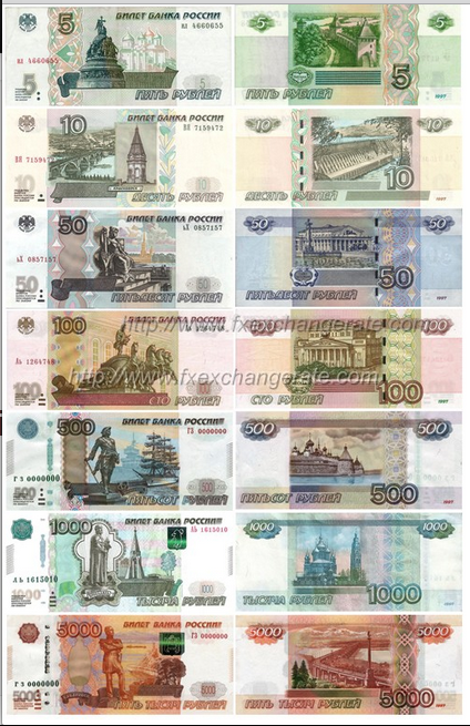 Ruble forex card