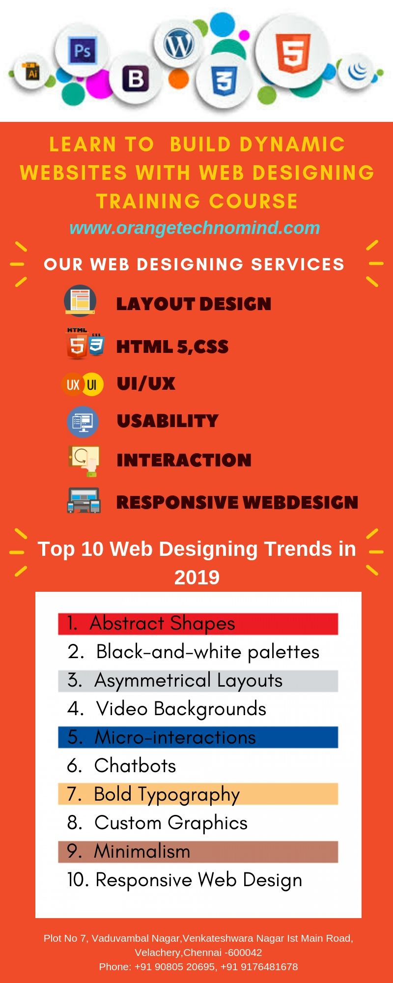 Our Web Designing Course Syllabus And Hands On Are Industrial Standard We Are The Best Web Designing Training Web Design Training Web Design Course Web Design