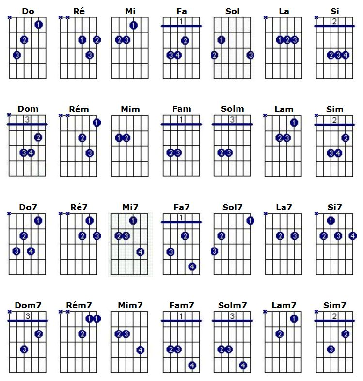 Extrem partition guitare debutant a imprimer | Music | Pinterest  AE63