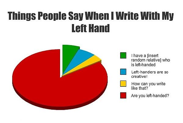 This Is Where Pea Shooters Come In Handy Left Handed Facts Left Handed People Left Handed Problems