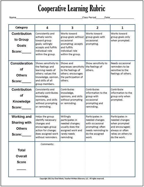 Cooperative Learning: 7 Free PDF Assessment Instruments ...