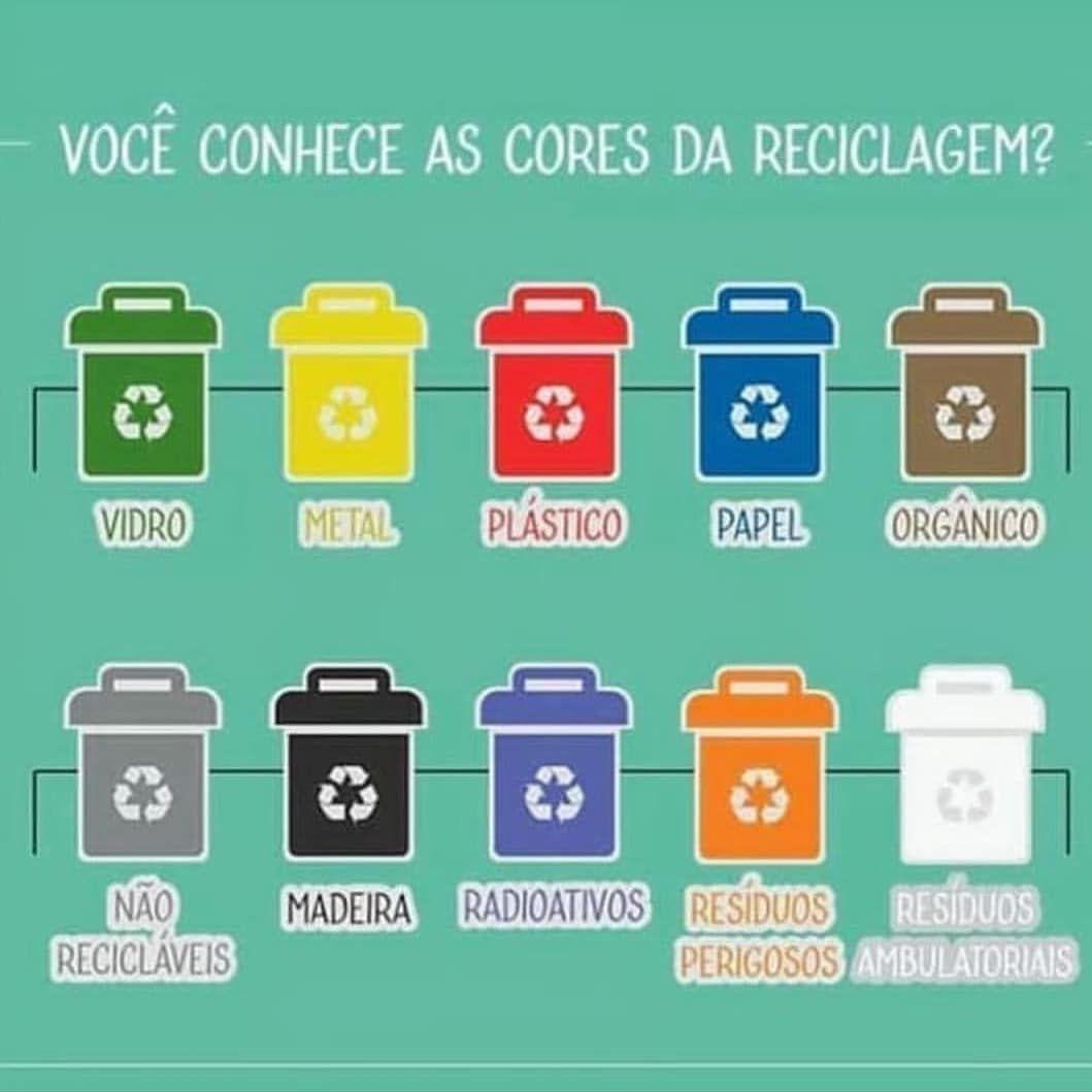Olha Que Tabela Simples E Facil Vamos Separar Nosso Lixo