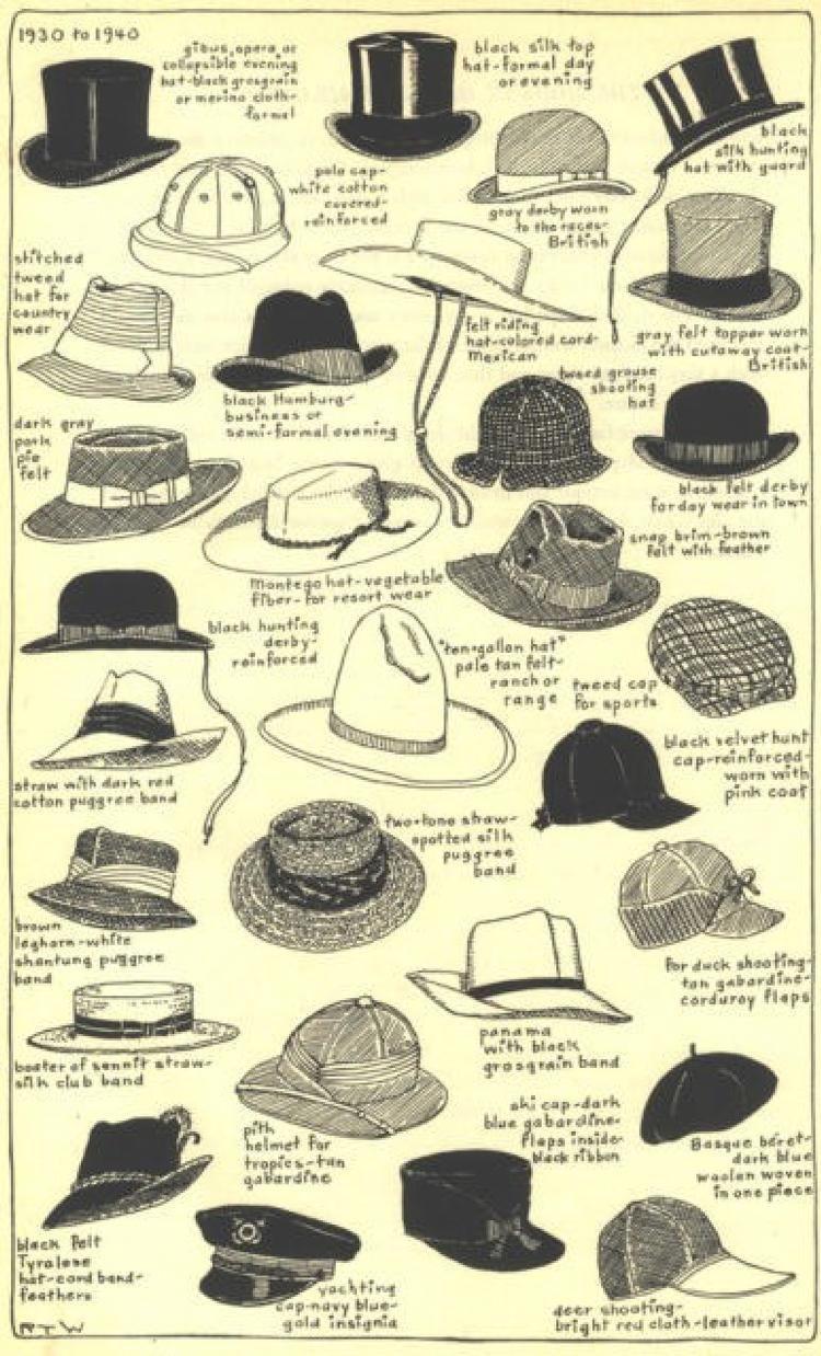 Tipos de sombreros.  edd19efead3