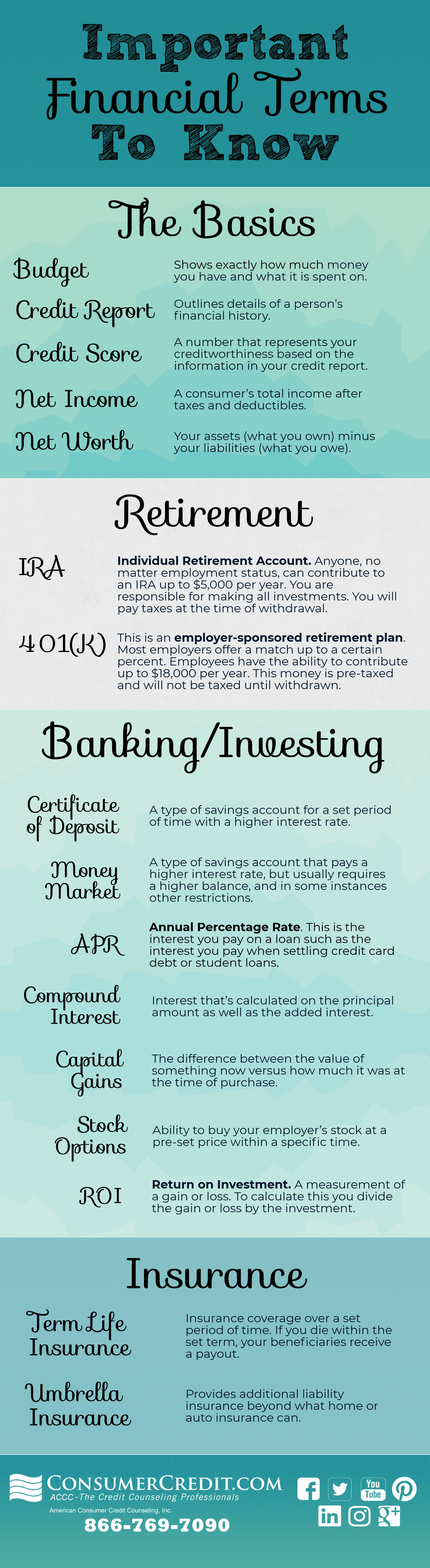 There's a lot of financial jargon out there. Knowing what