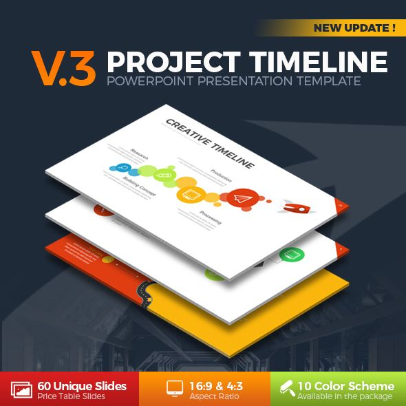 Project Timeline PowerPoint Template Timeline, Business - business timeline template